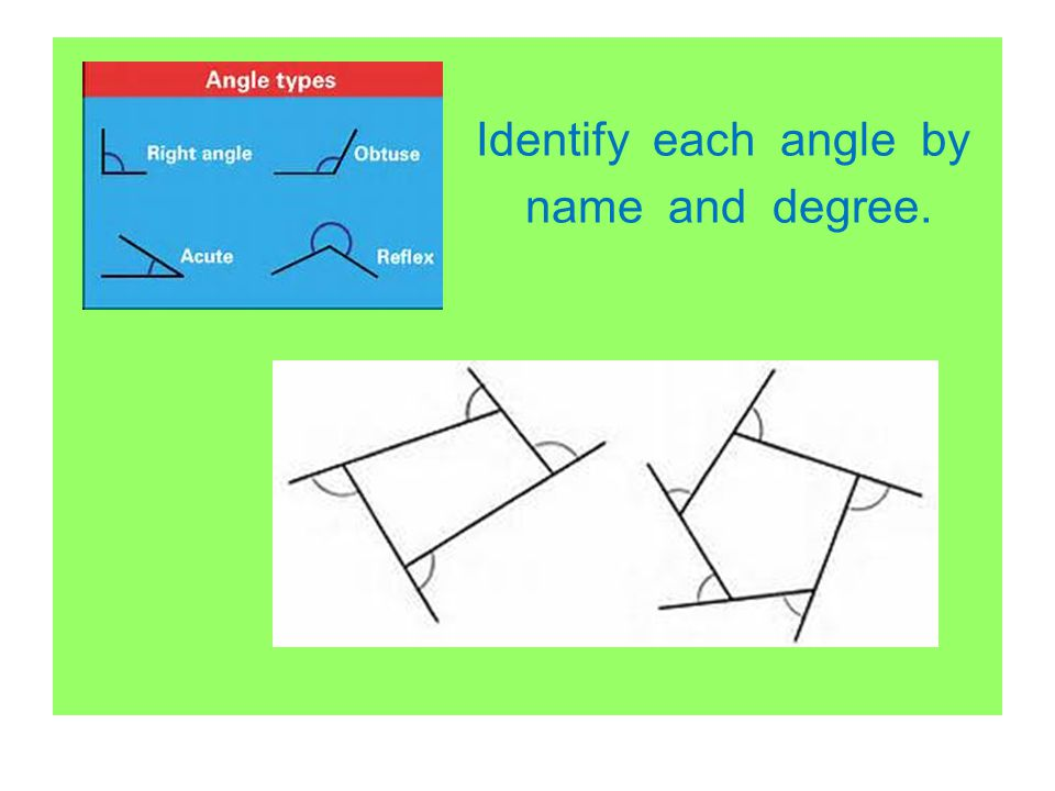 Identify each angle by name and degree.