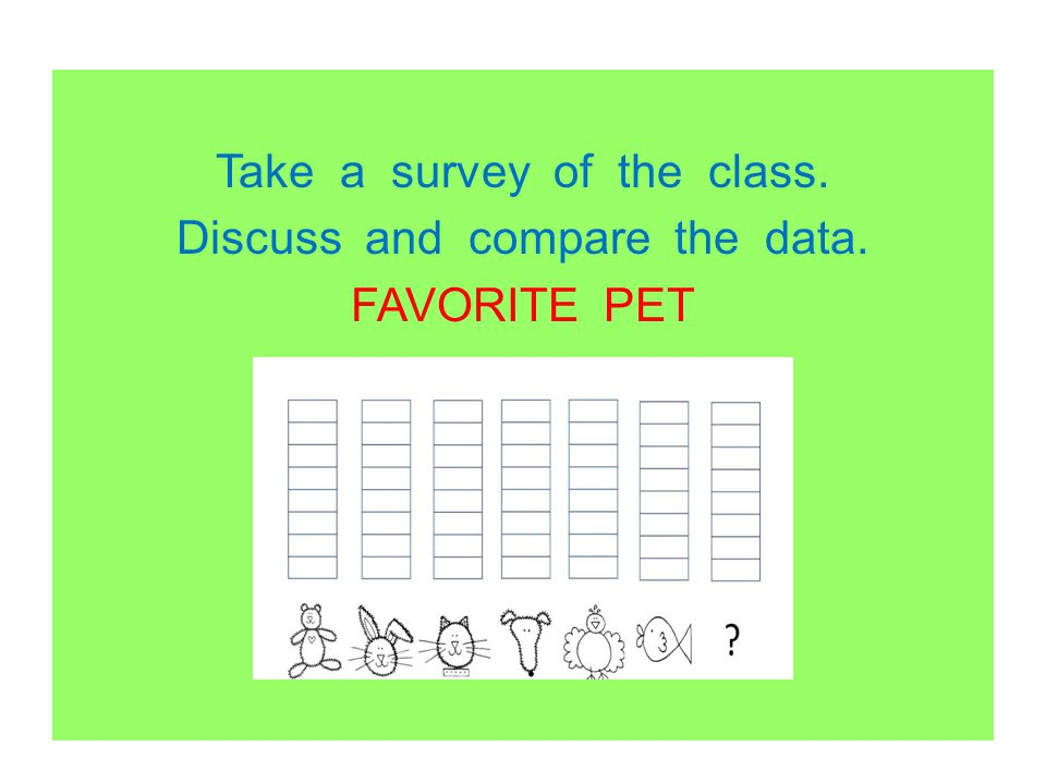 Take a survey of the class. Discuss and compare the data. FAVORITE PET