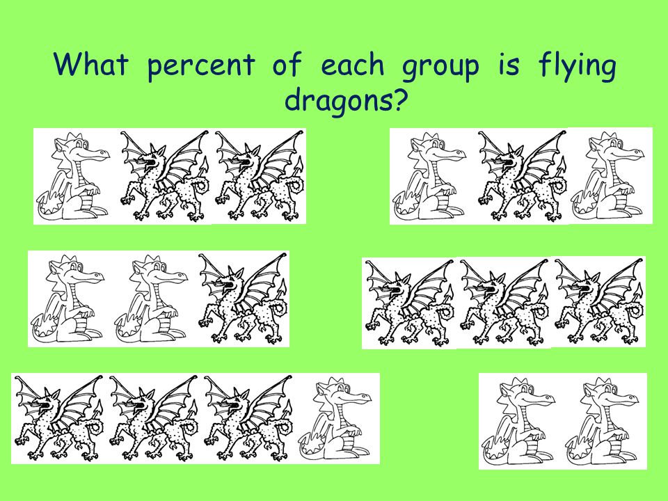 What percent of each group is flying dragons