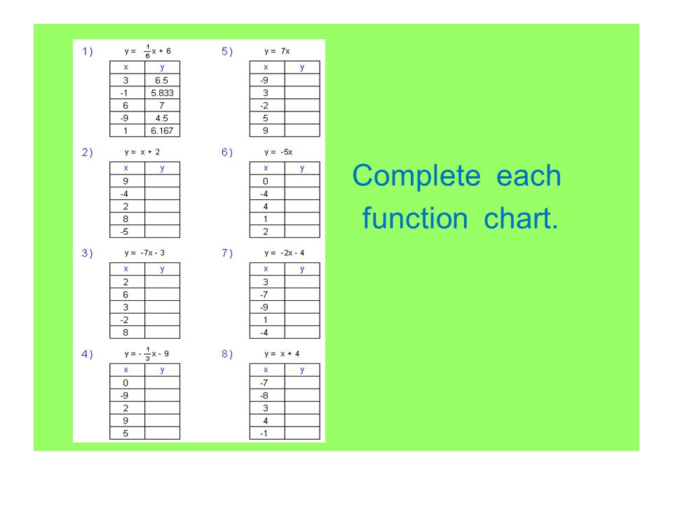 Complete each function chart.