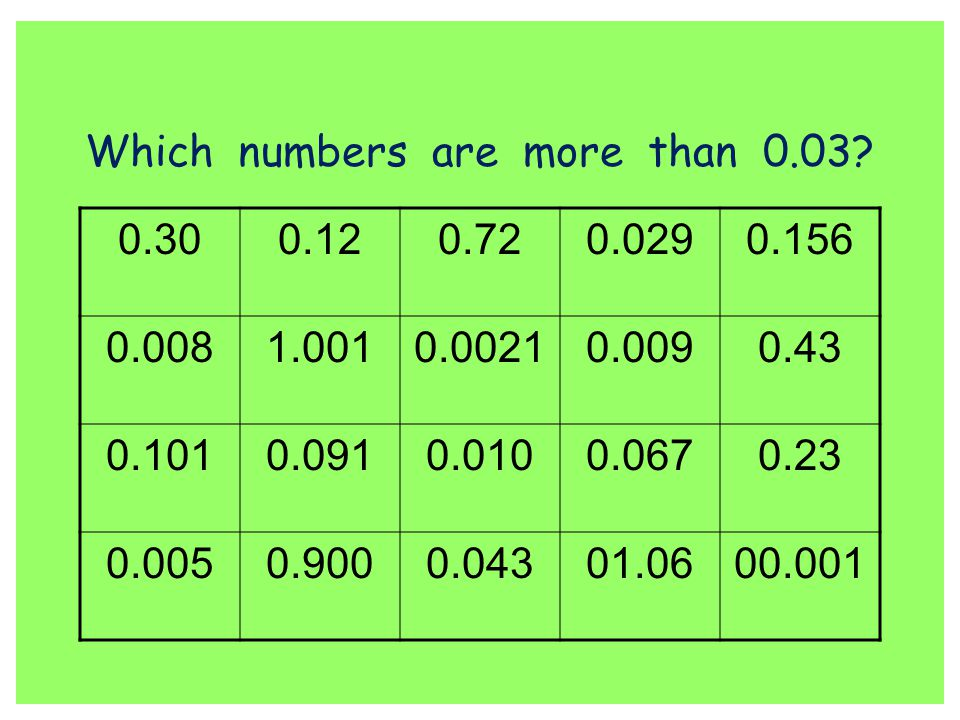 Which numbers are more than 0.03