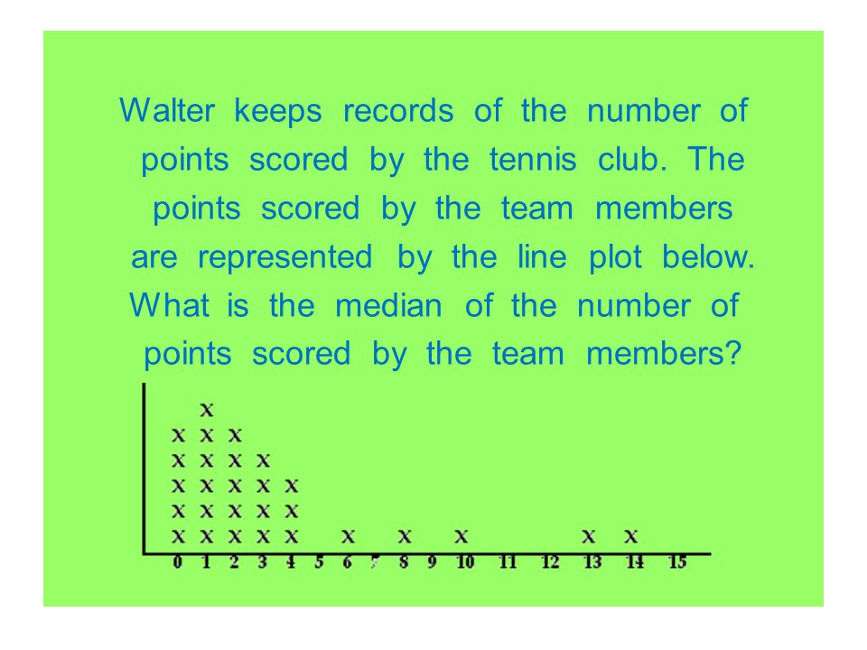 Walter keeps records of the number of points scored by the tennis club