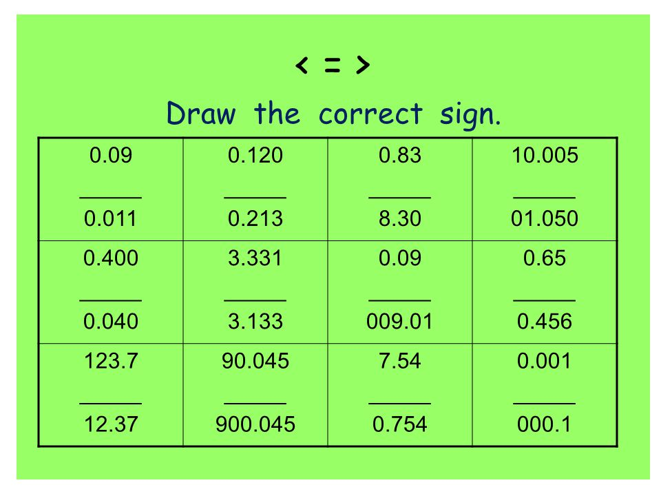 < = > Draw the correct sign. 0.09 _____ 0.011 0.120 0.213 0.83
