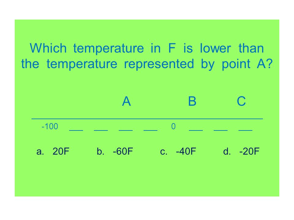 Which temperature in F is lower than the temperature represented by point A
