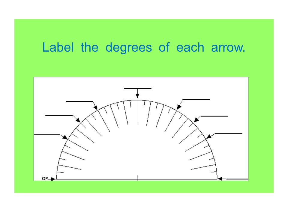 Label the degrees of each arrow.