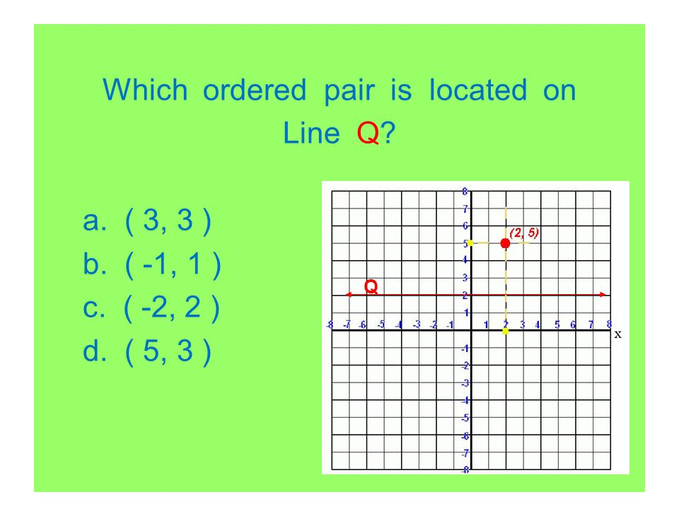 Which ordered pair is located on Line Q. a. ( 3, 3 ) b. ( -1, 1 ) c