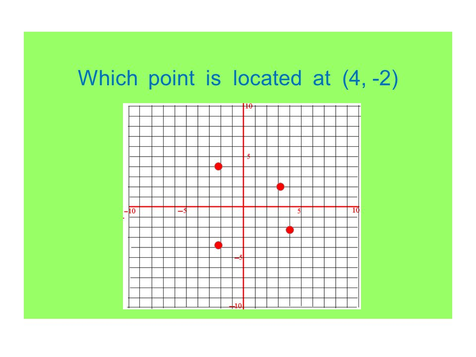 Which point is located at (4, -2)