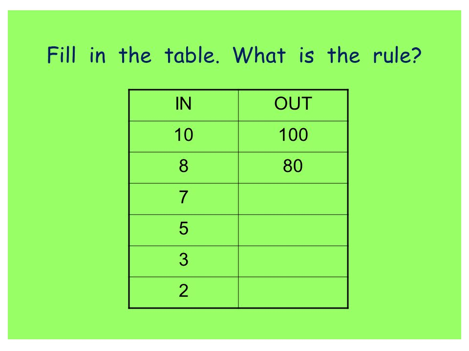 Fill in the table. What is the rule