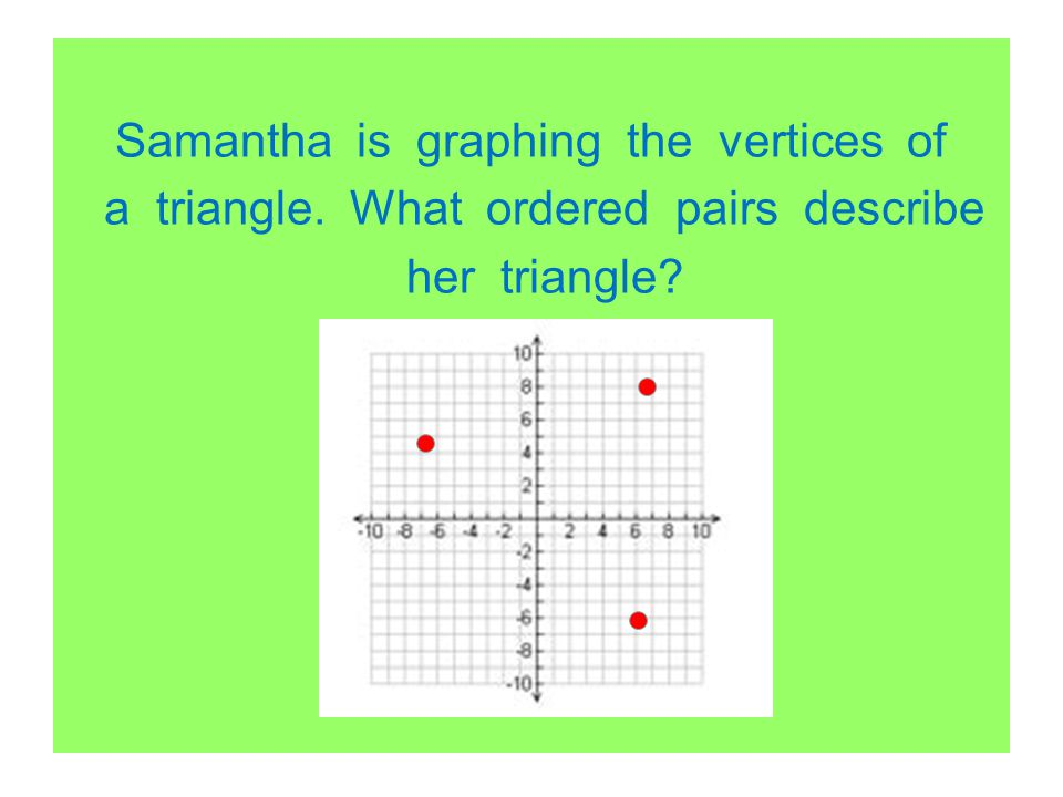 Samantha is graphing the vertices of a triangle