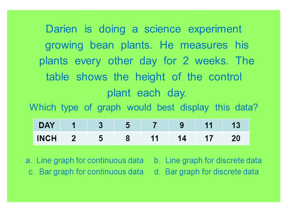 Darien is doing a science experiment