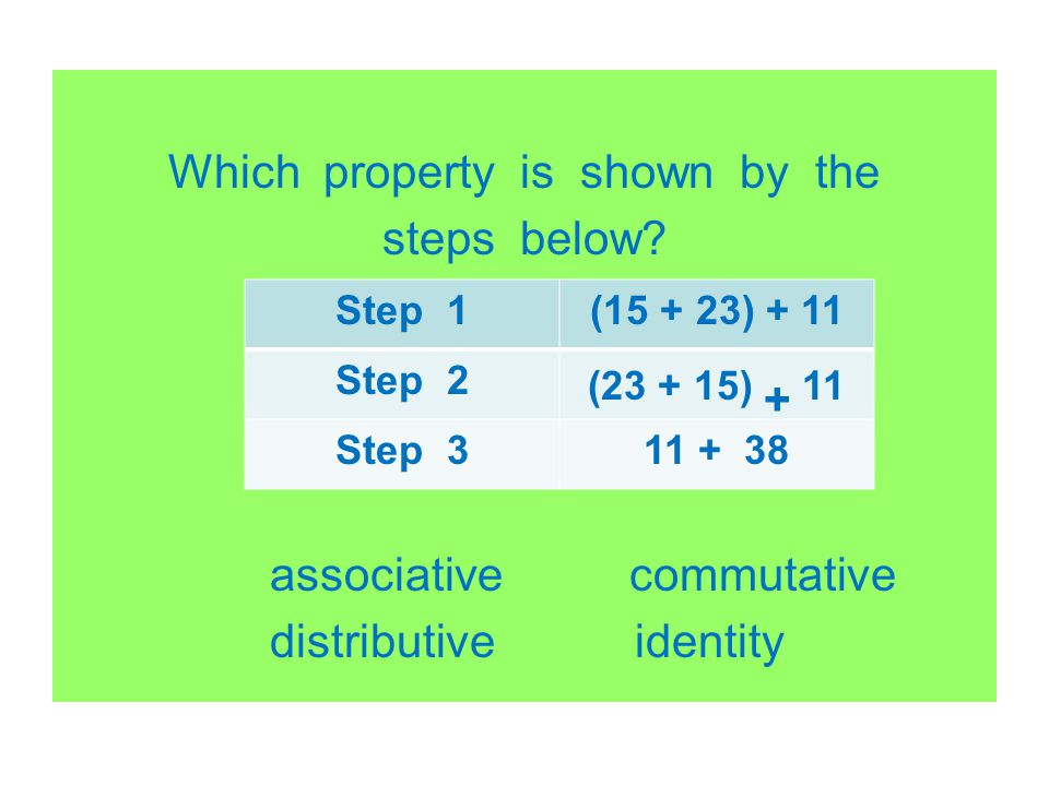Which property is shown by the steps below