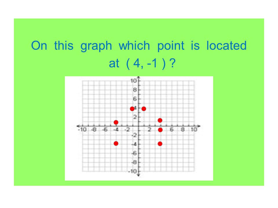 On this graph which point is located at ( 4, -1 )