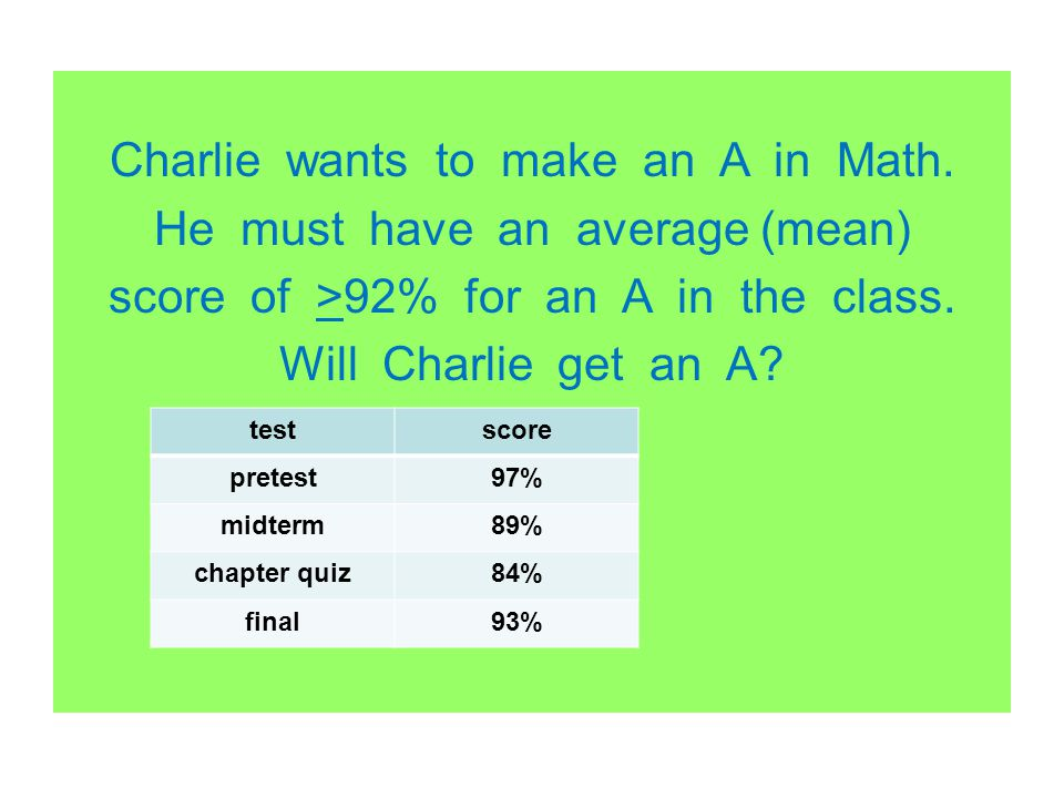 Charlie wants to make an A in Math