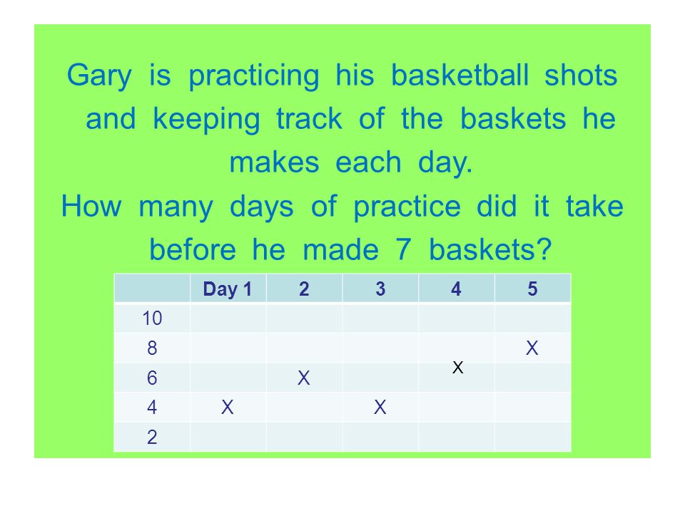 Gary is practicing his basketball shots and keeping track of the baskets he makes each day. How many days of practice did it take before he made 7 baskets