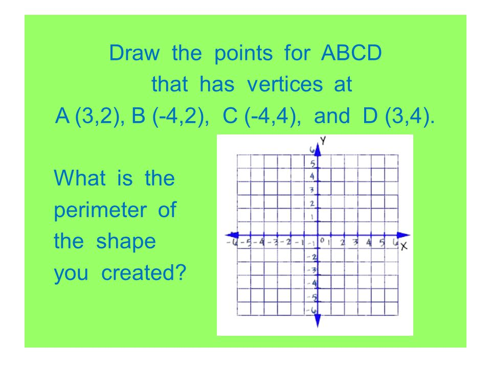 Draw the points for ABCD that has vertices at A (3,2), B (-4,2), C (-4,4), and D (3,4).