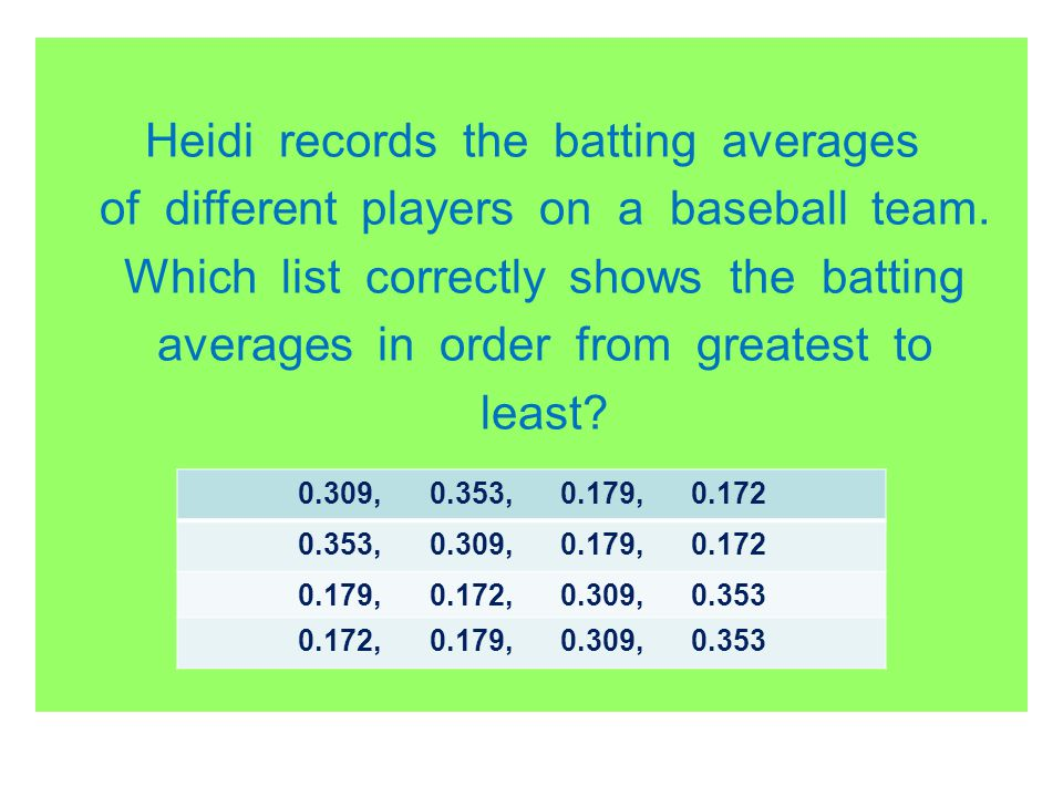 Heidi records the batting averages of different players on a baseball team. Which list correctly shows the batting averages in order from greatest to least
