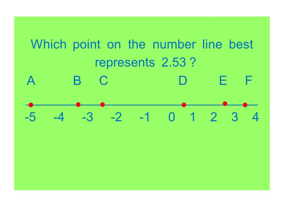 Which point on the number line best represents 2. 53