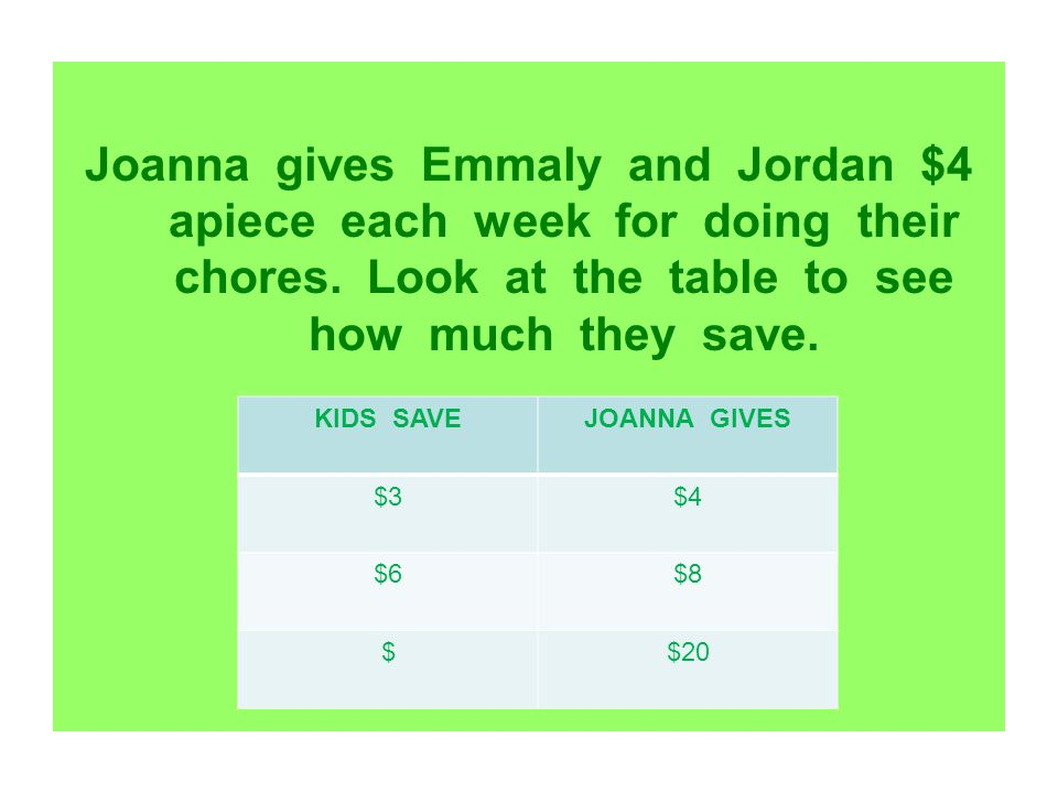Joanna gives Emmaly and Jordan $4 apiece each week for doing their chores. Look at the table to see how much they save.