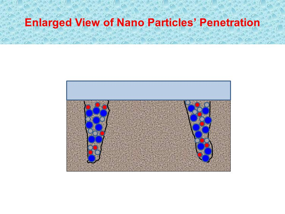 Enlarged View of Nano Particles' Penetration