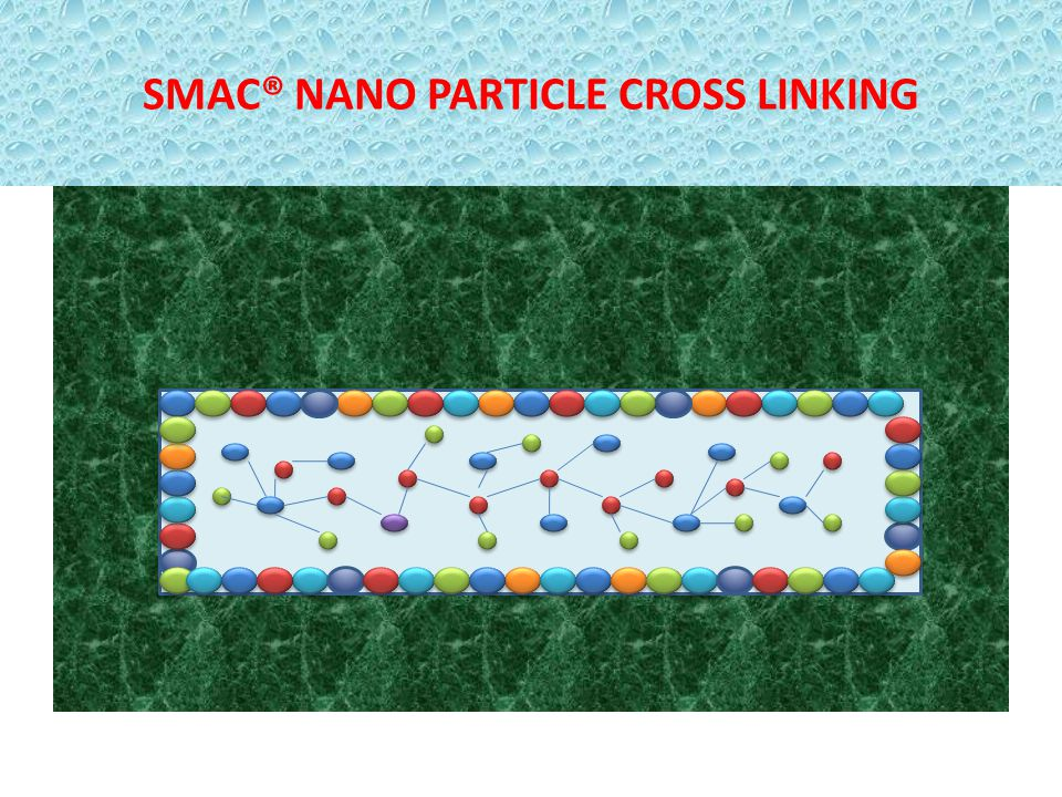 SMAC® NANO PARTICLE CROSS LINKING