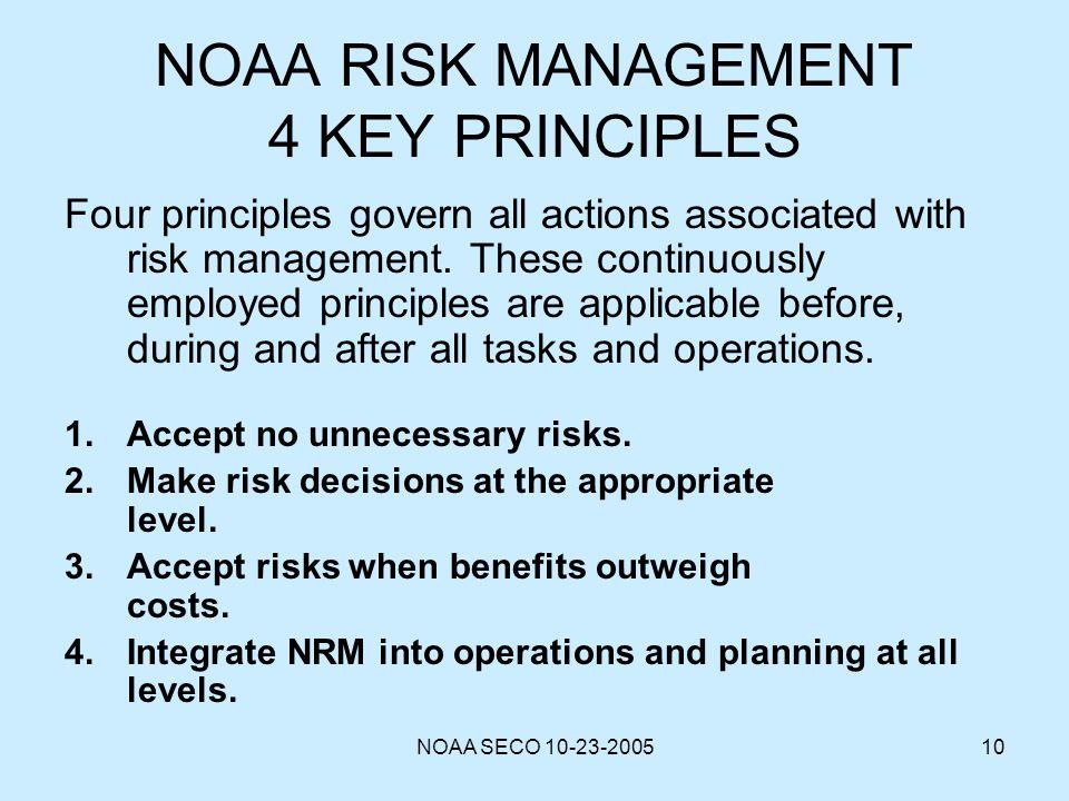 NOAA RISK MANAGEMENT 4 KEY PRINCIPLES