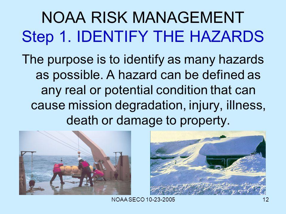 NOAA RISK MANAGEMENT Step 1. IDENTIFY THE HAZARDS