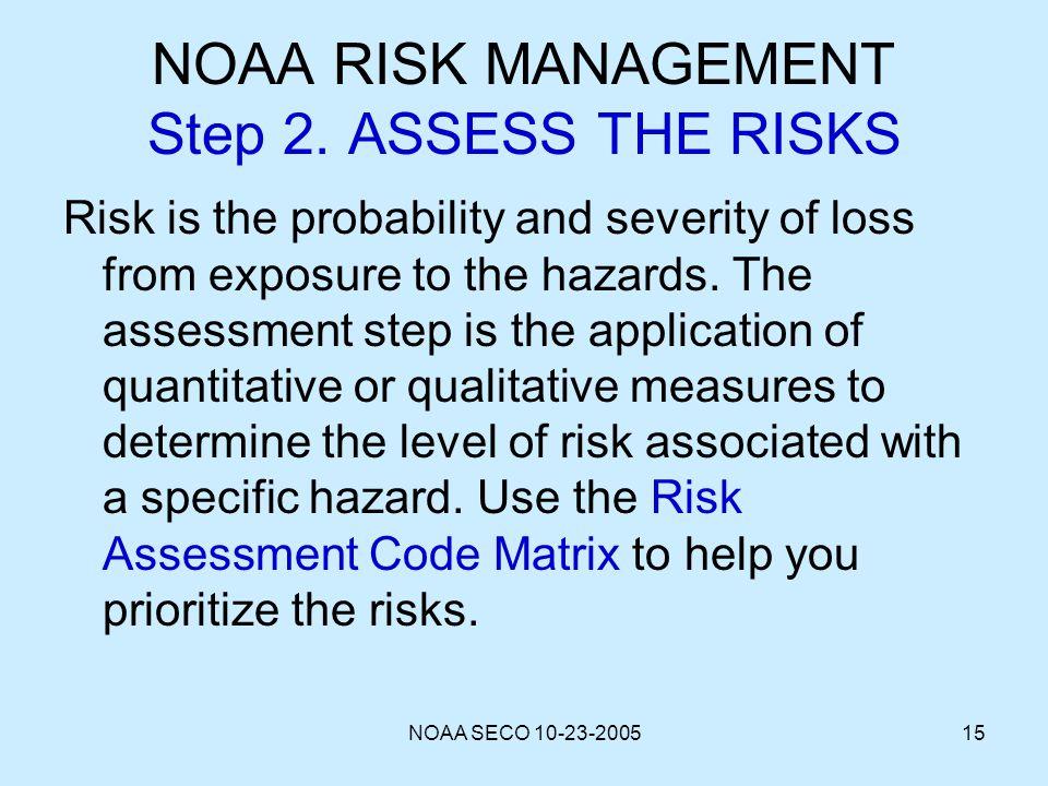 NOAA RISK MANAGEMENT Step 2. ASSESS THE RISKS