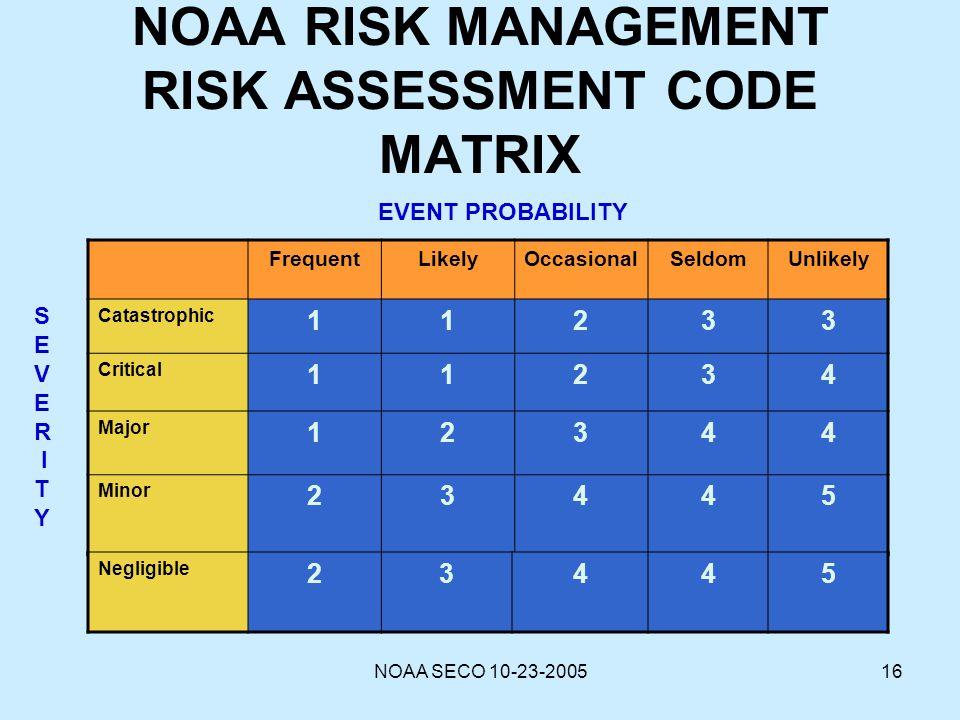 NOAA RISK MANAGEMENT RISK ASSESSMENT CODE MATRIX