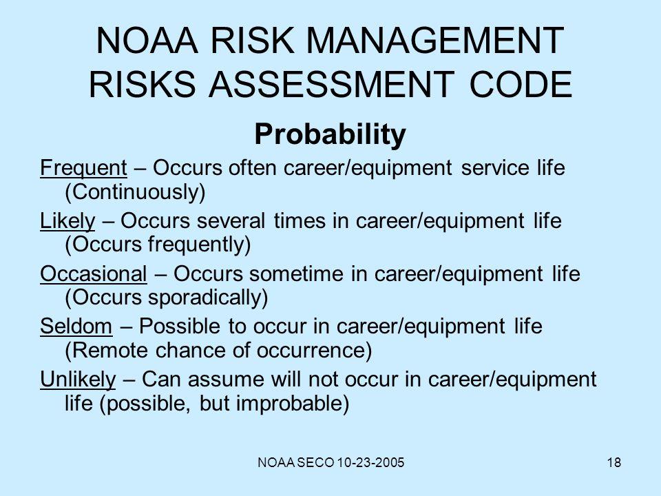 NOAA RISK MANAGEMENT RISKS ASSESSMENT CODE