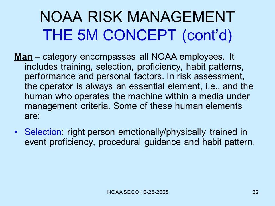 NOAA RISK MANAGEMENT THE 5M CONCEPT (cont'd)