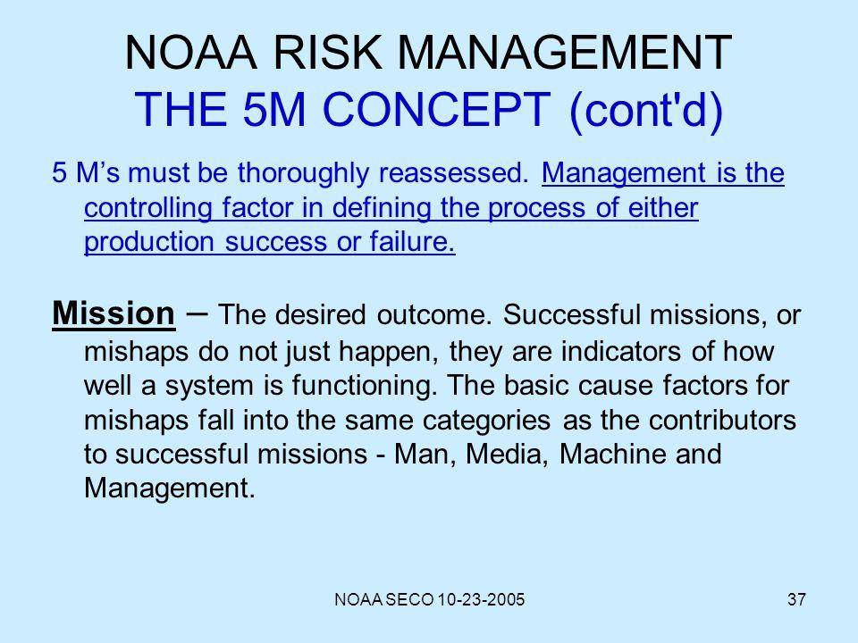 NOAA RISK MANAGEMENT THE 5M CONCEPT (cont d)