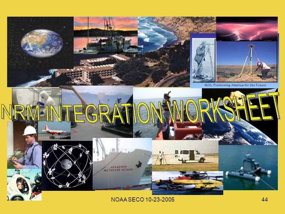 NRM INTEGRATION WORKSHEET