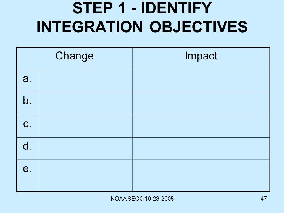 STEP 1 - IDENTIFY INTEGRATION OBJECTIVES