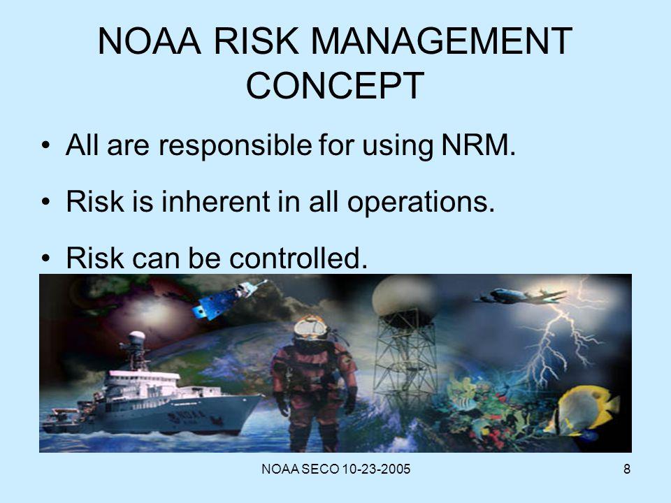 NOAA RISK MANAGEMENT CONCEPT