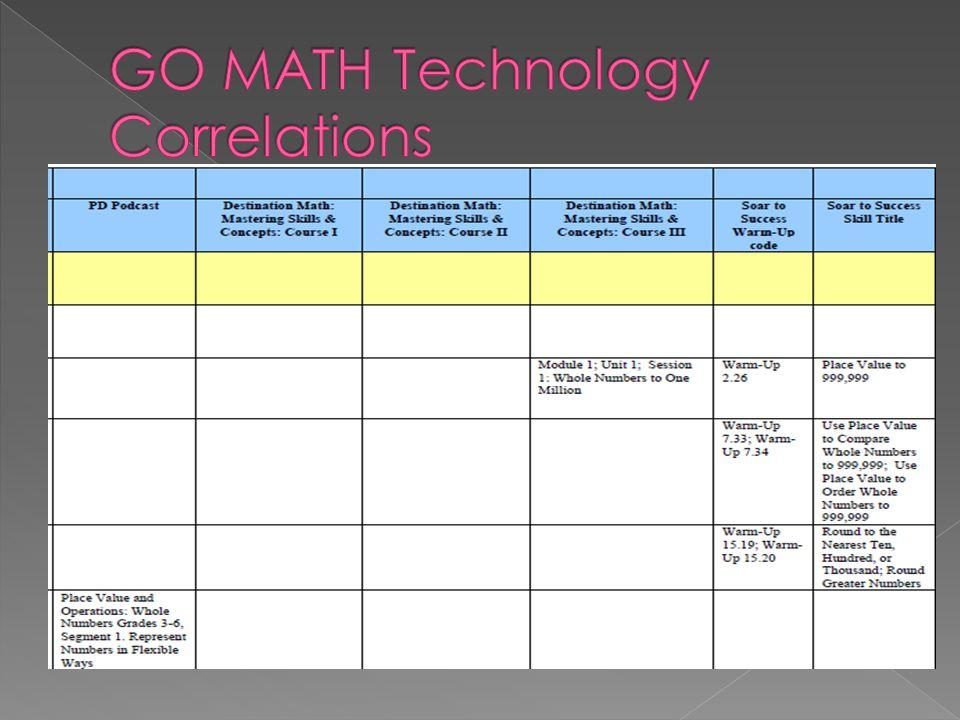 GO MATH Technology Correlations
