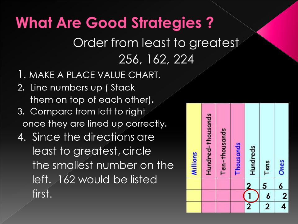What Are Good Strategies