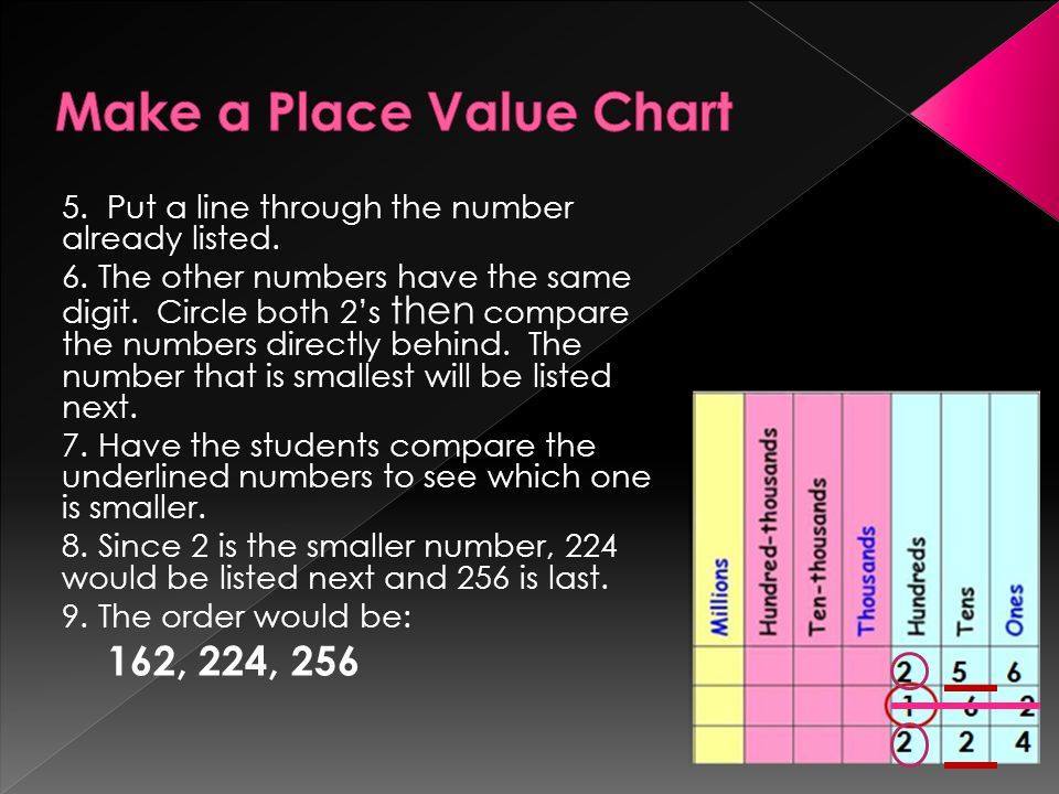 Make a Place Value Chart