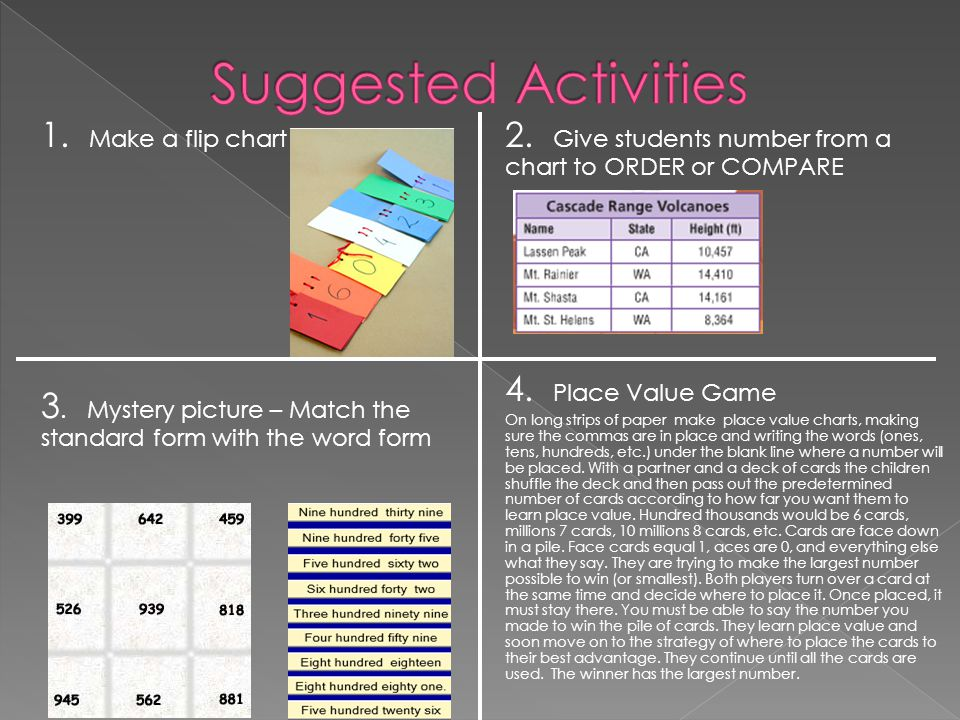 Suggested Activities 1. Make a flip chart