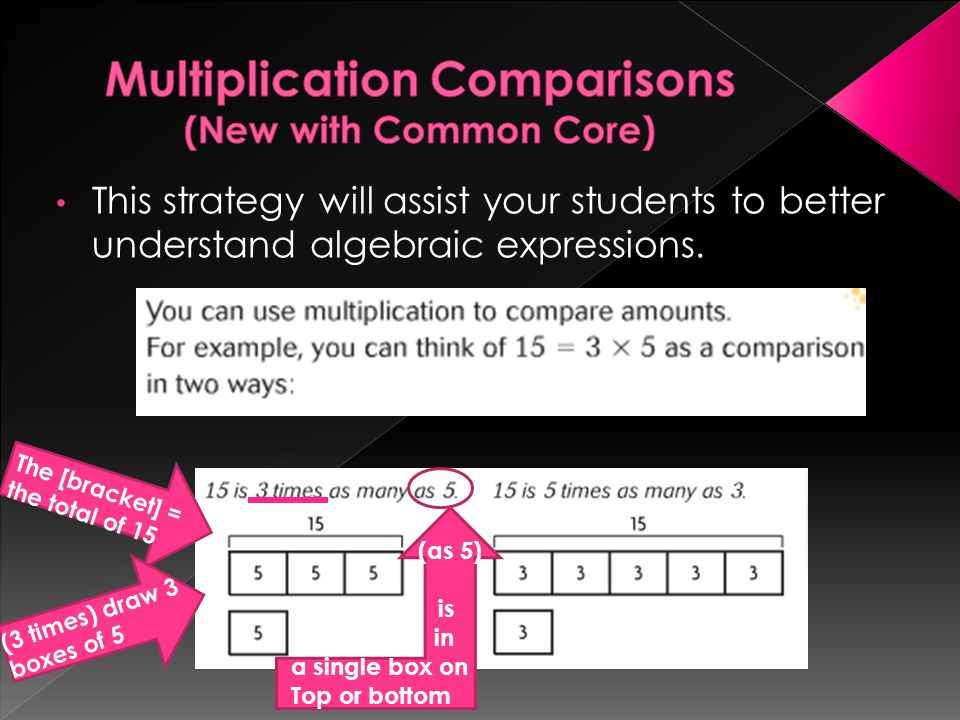 Multiplication Comparisons (New with Common Core)