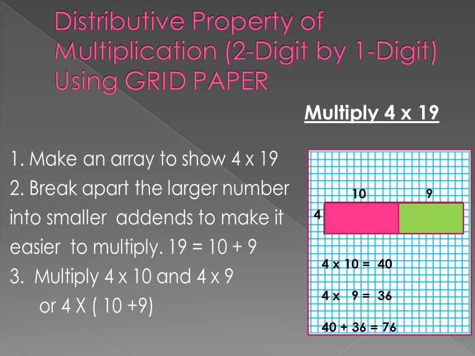 Distributive Property of Multiplication (2-Digit by 1-Digit) Using GRID PAPER