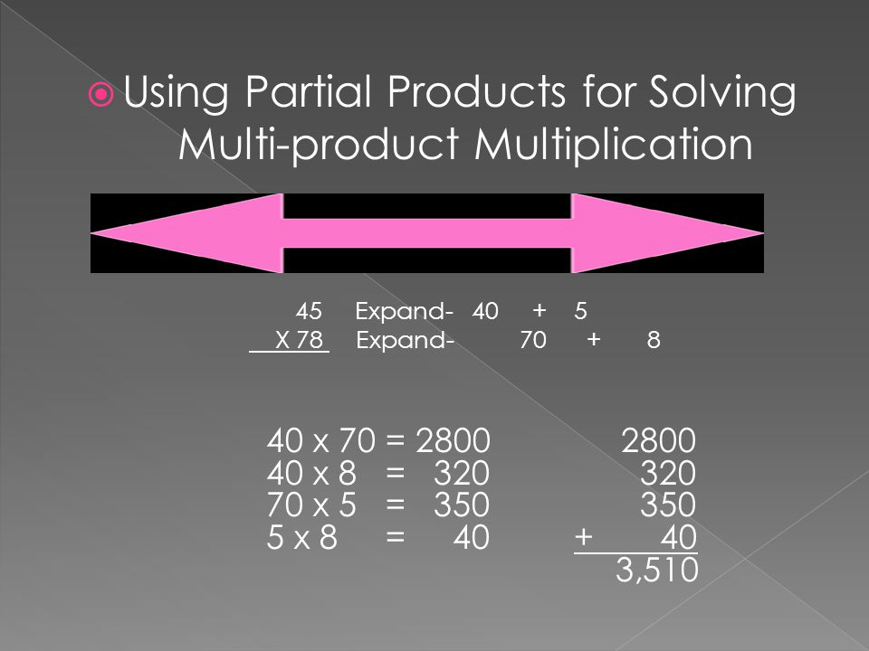 Using Partial Products for Solving Multi-product Multiplication