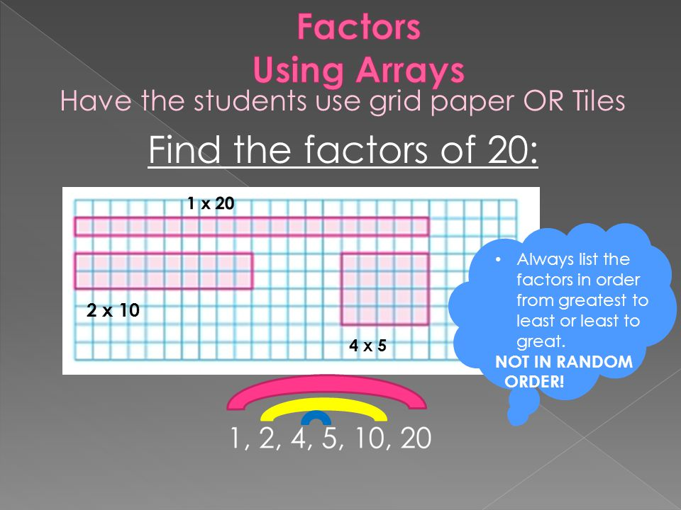 Have the students use grid paper OR Tiles