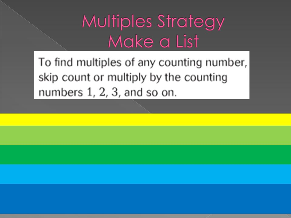Multiples Strategy Make a List