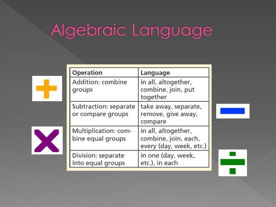 Algebraic Language