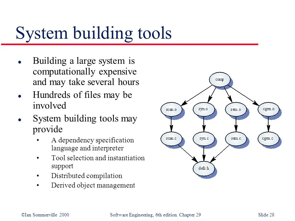 System building tools Building a large system is computationally expensive and may take several hours.