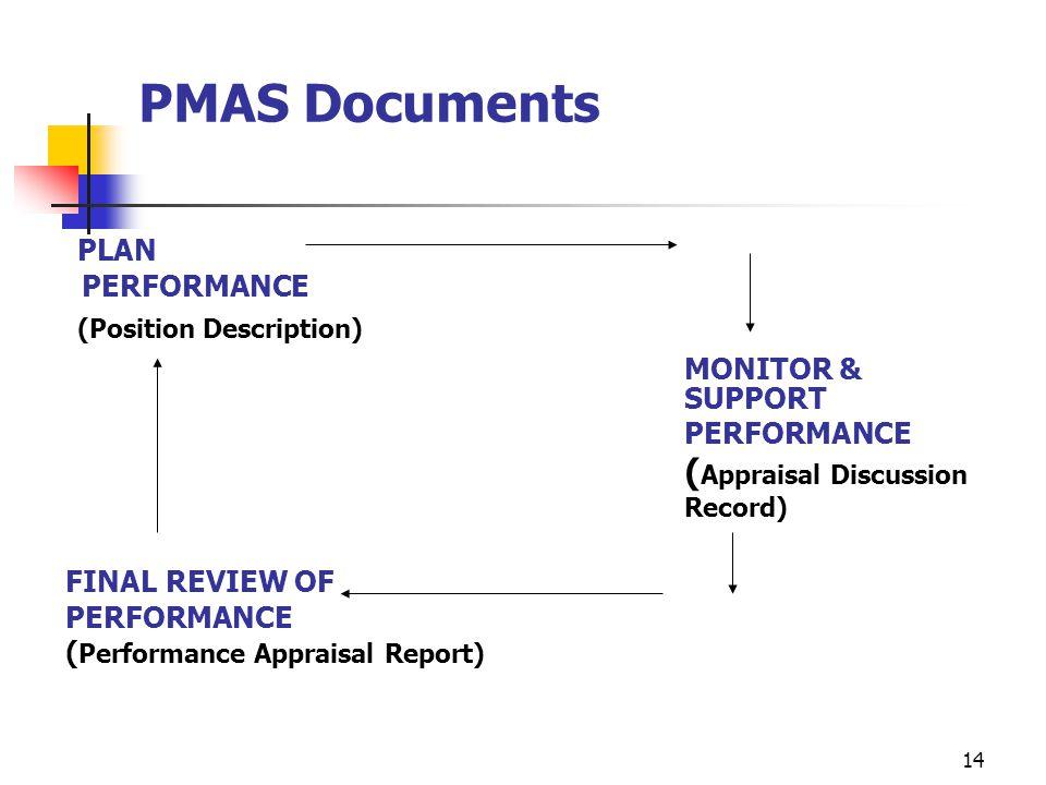 PMAS Documents PLAN (Position Description) MONITOR & SUPPORT