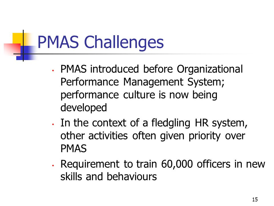 PMAS Challenges PMAS introduced before Organizational Performance Management System; performance culture is now being developed.