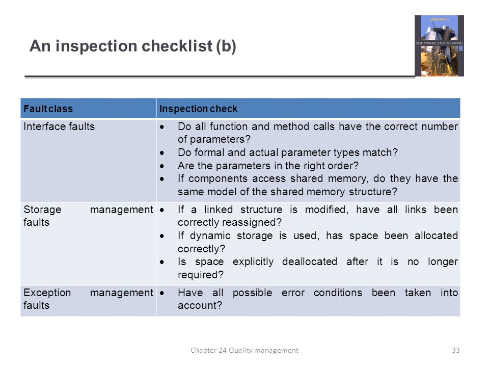 An inspection checklist (b)