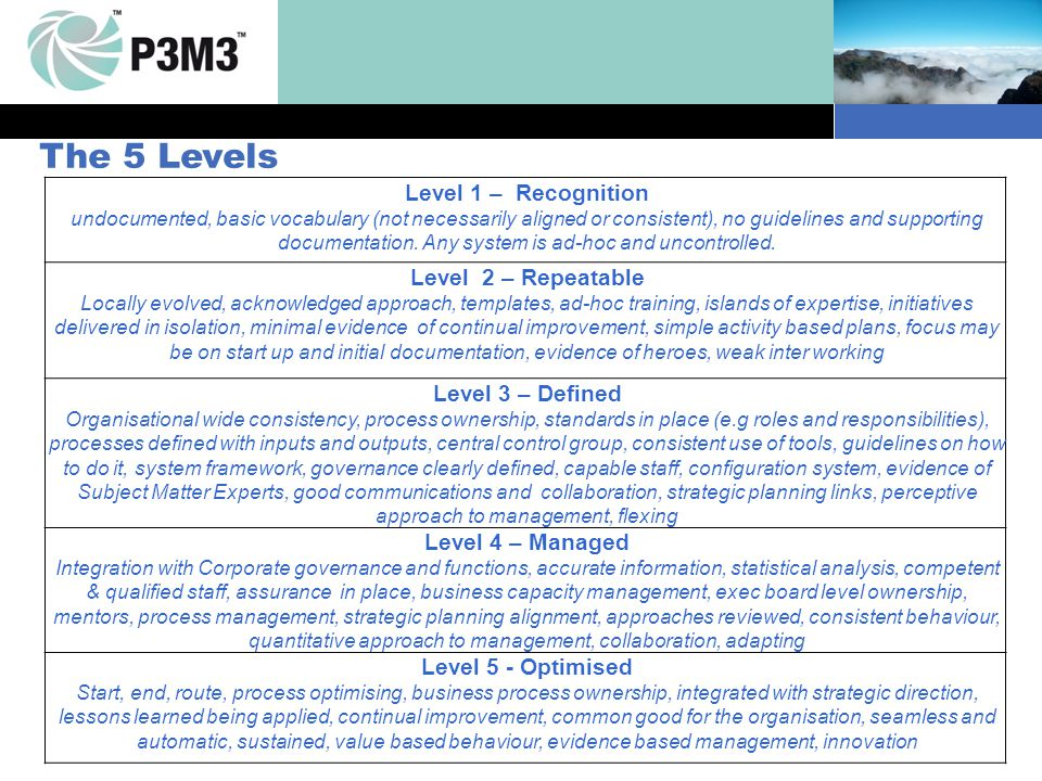 The 5 Levels Level 1 – Recognition Level 2 – Repeatable