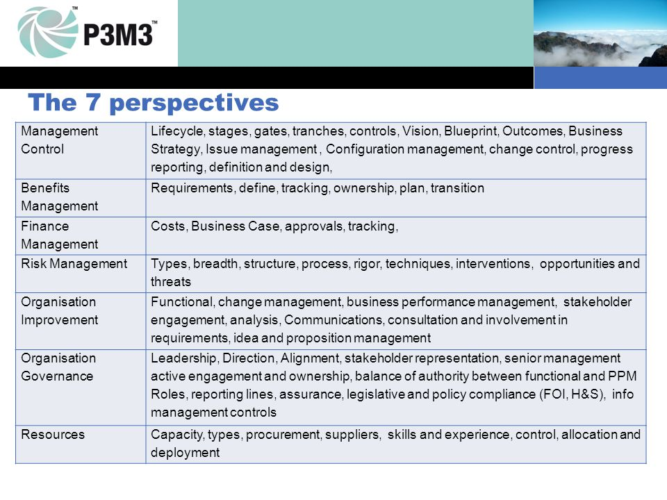 The 7 perspectives Management Control